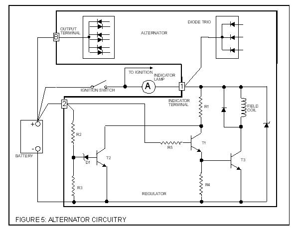 alternator circuit diagram 24 hundred alternator 24 volt alternator wiring diagram at edmiracle.co
