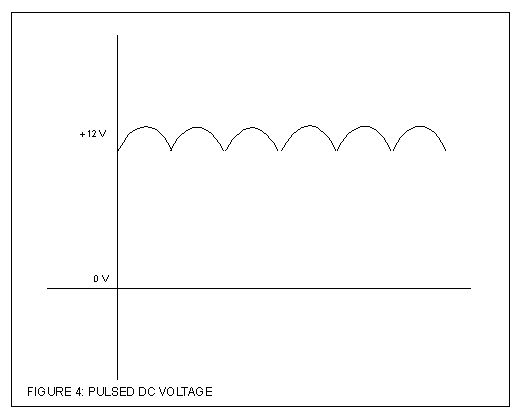 Alternator pulsed DC voltage