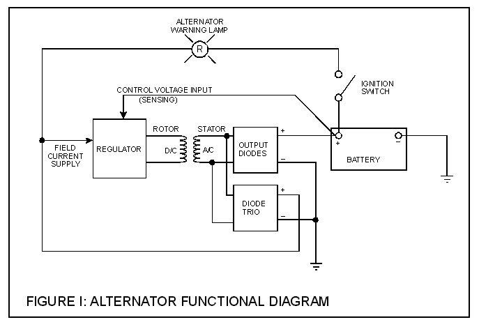 24 hundred alternator alternator functional diagram