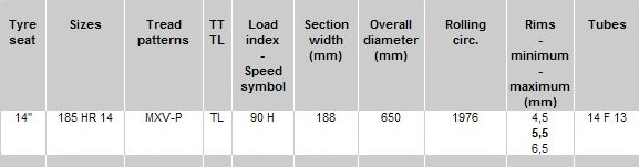 Michelin XAS Tyre Dimensions